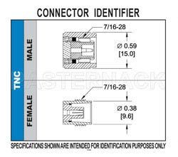 TNC Male Right Angle Connector Crimp/Solder Attachment for RG55, RG141, RG142, RG223, RG400(图2)
