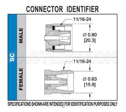 SC Male Connector Clamp/Solder Attachment for RG55, RG58, RG141, RG142, RG223, RG303, RG400, PE-C195, PE-P195, LMR-195(图2)