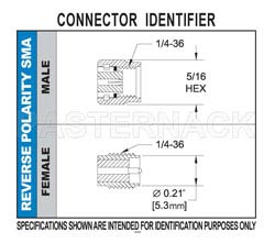 RP SMA Female Connector Crimp/Solder Attachment for RG55, RG141, RG142, RG223, RG400(图2)